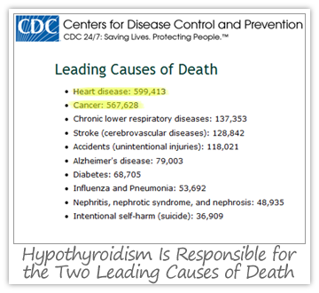 leading-causes-of-death